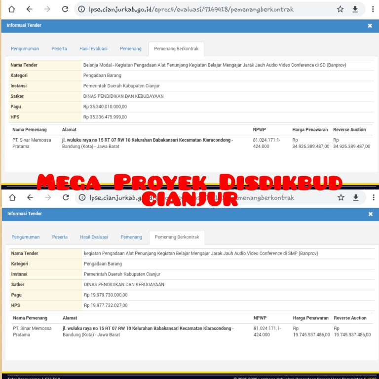 Cegah Penyimpangan, D25 Desak BPK RI Periksa Pengadaan Rp55Miliar di Disdikbud Cianjur