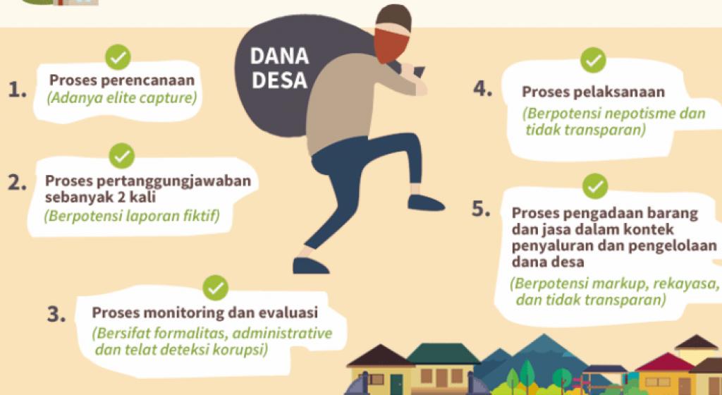 ilustrasi-celah-korupsi-dana-desa-berdesa_com--1-1.png